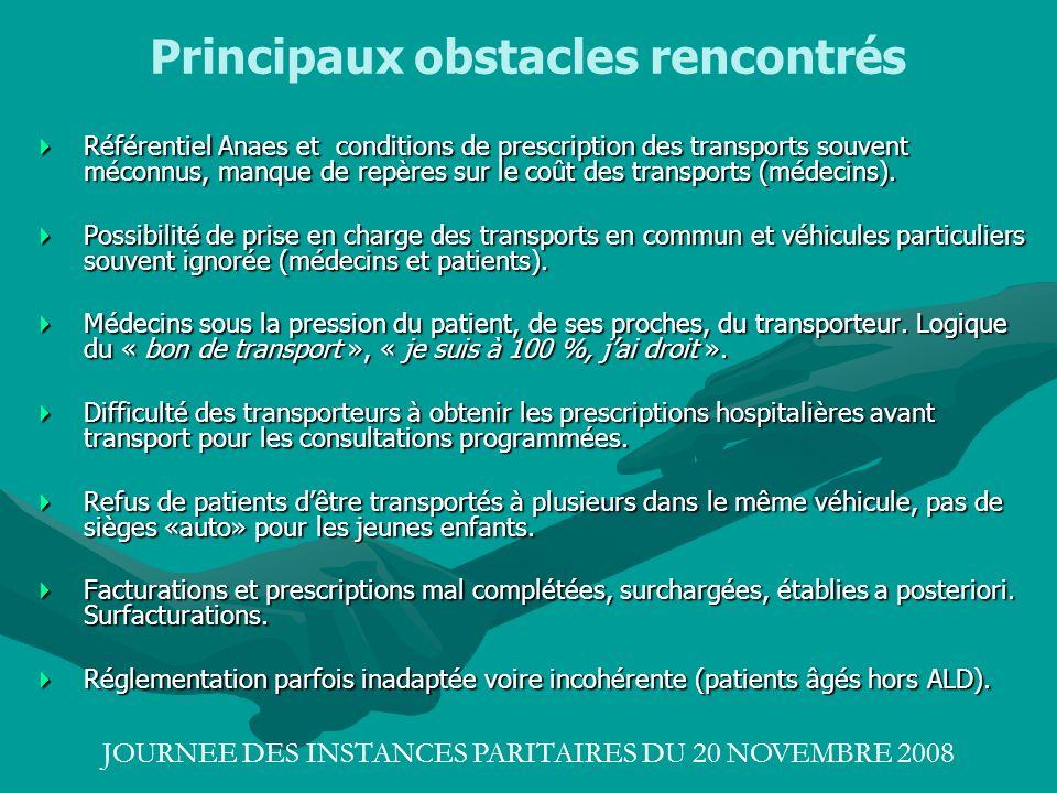 JOURNEE DES INSTANCES PARITAIRES DU 20 NOVEMBRE 2008 Principaux obstacles rencontrés Référentiel Anaes et conditions de prescription des transports so