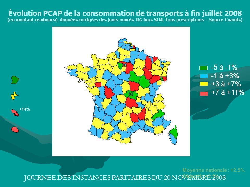 JOURNEE DES INSTANCES PARITAIRES DU 20 NOVEMBRE 2008 Évolution PCAP de la consommation de transports à fin juillet 2008 (en montant remboursé, données