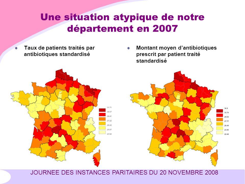 JOURNEE DES INSTANCES PARITAIRES DU 20 NOVEMBRE 2008 Une situation atypique de notre département en 2007 Taux de patients traités par antibiotiques st