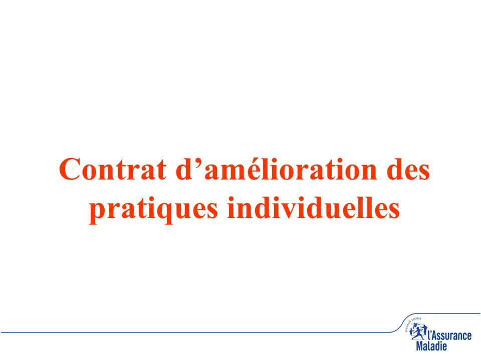Contrat damélioration des pratiques individuelles