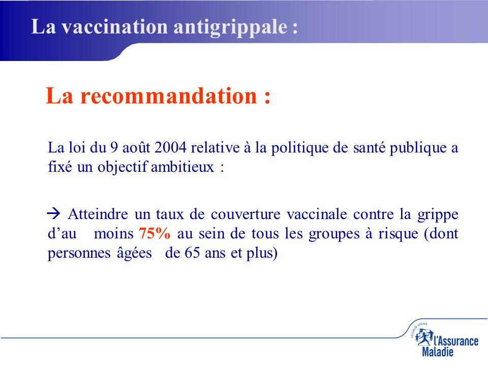 La recommandation : La loi du 9 août 2004 relative à la politique de santé publique a fixé un objectif ambitieux : Atteindre un taux de couverture vaccinale contre la grippe dau moins 75% au sein de tous les groupes à risque (dont personnes âgées de 65 ans et plus) La vaccination antigrippale :