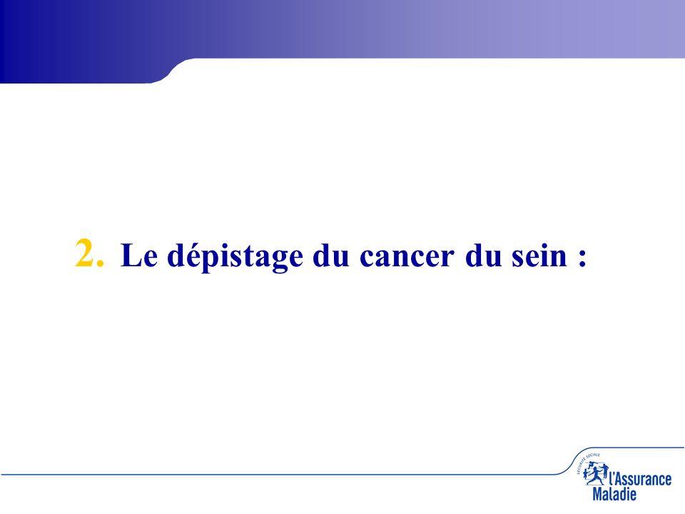 2. 2. Le dépistage du cancer du sein :