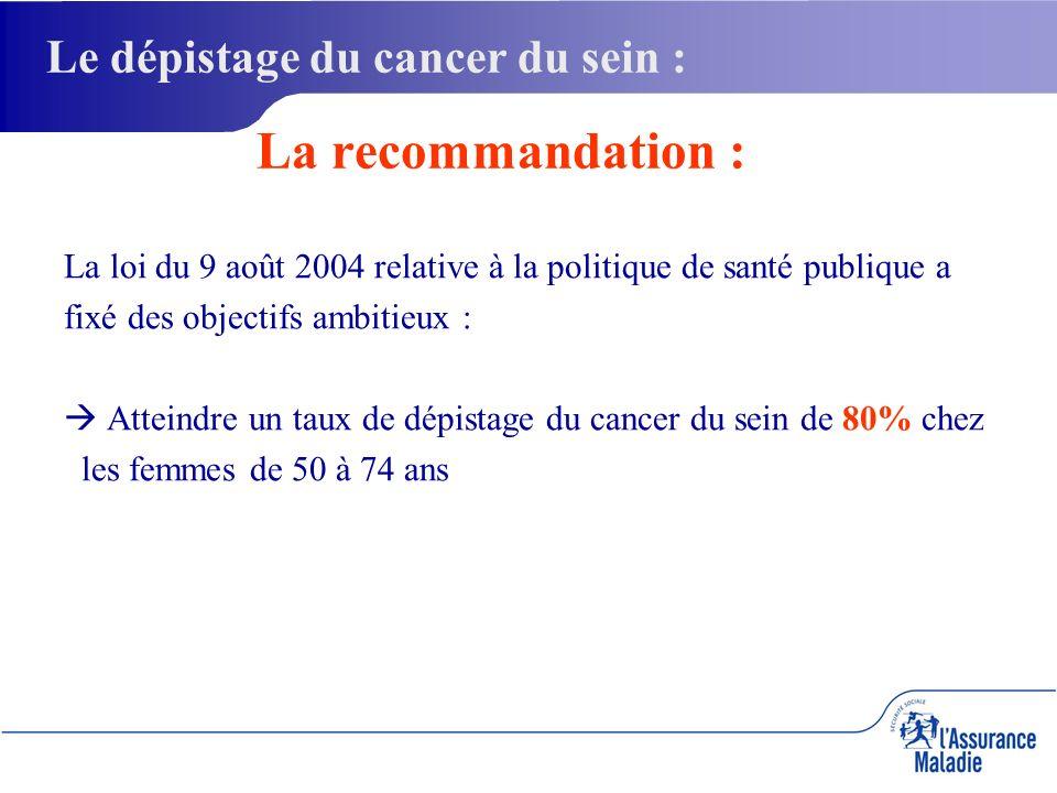 La loi du 9 août 2004 relative à la politique de santé publique a fixé des objectifs ambitieux : Atteindre un taux de dépistage du cancer du sein de 80% chez les femmes de 50 à 74 ans Le dépistage du cancer du sein : La recommandation :