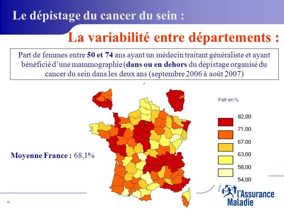14 Moyenne France : 68,1% Part en % Le dépistage du cancer du sein : La variabilité entre départements : Part de femmes entre 50 et 74 ans ayant un médecin traitant généraliste et ayant bénéficié dune mammographie (dans ou en dehors du dépistage organisé du cancer du sein dans les deux ans (septembre 2006 à août 2007),