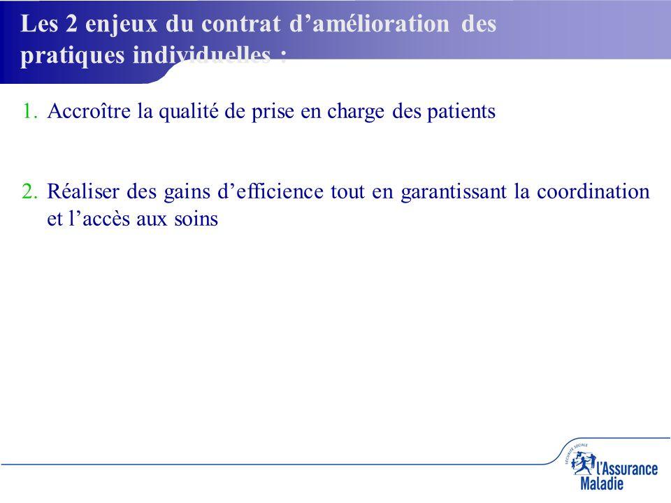 1. 1.Accroître la qualité de prise en charge des patients 2.