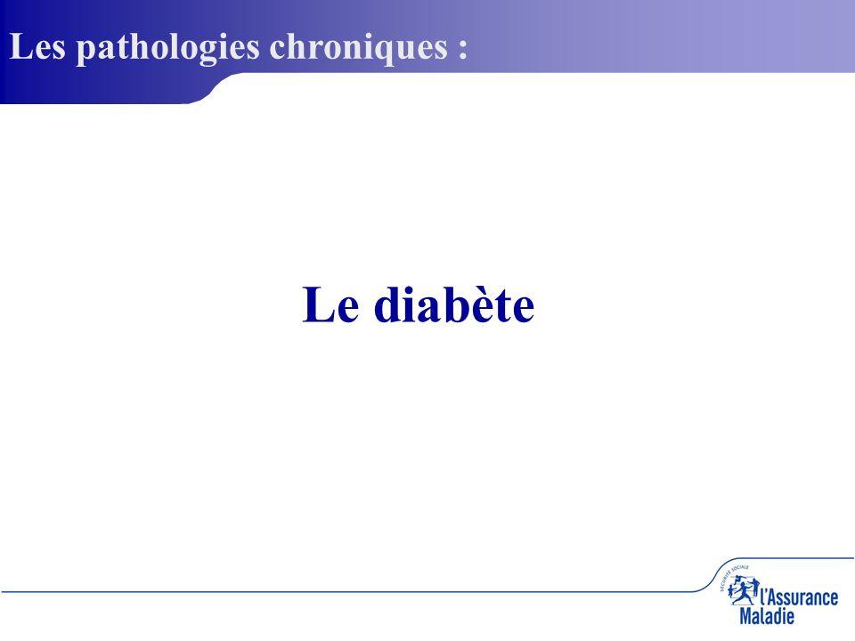Le diabète Les pathologies chroniques :