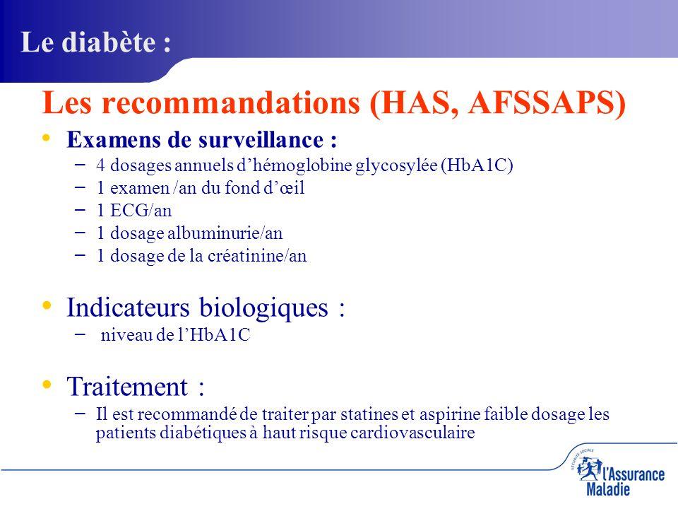 Examens de surveillance : – – 4 dosages annuels dhémoglobine glycosylée (HbA1C) – – 1 examen /an du fond dœil – – 1 ECG/an – – 1 dosage albuminurie/an – – 1 dosage de la créatinine/an Indicateurs biologiques : – – niveau de lHbA1C Traitement : – – Il est recommandé de traiter par statines et aspirine faible dosage les patients diabétiques à haut risque cardiovasculaire Le diabète : Les recommandations (HAS, AFSSAPS)