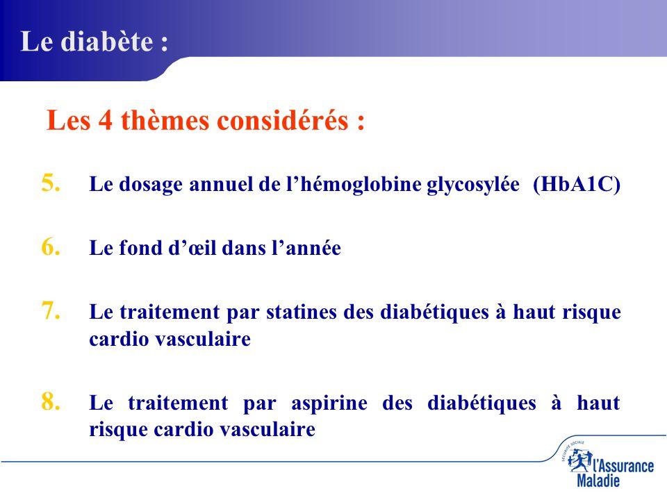 5. 5. Le dosage annuel de lhémoglobine glycosylée (HbA1C) 6.
