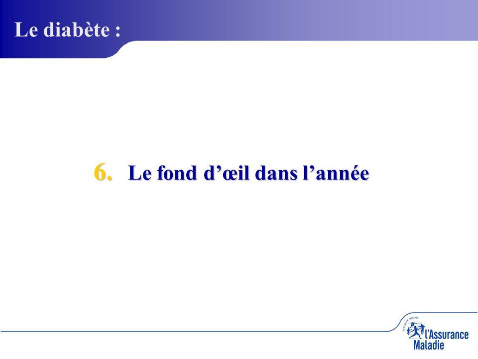 6. Le fond dœil dans lannée Le diabète :