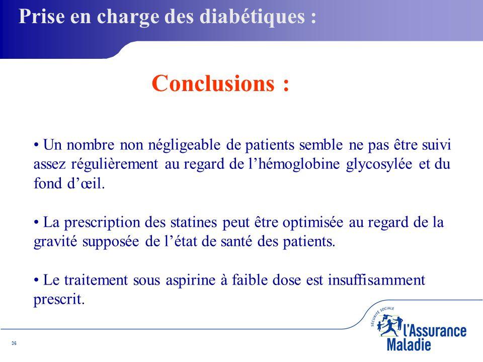 36 Prise en charge des diabétiques : Un nombre non négligeable de patients semble ne pas être suivi assez régulièrement au regard de lhémoglobine glycosylée et du fond dœil.