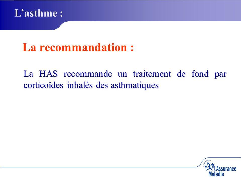La recommandation : La HAS recommande un traitement de fond par corticoïdes inhalés des asthmatiques Lasthme :