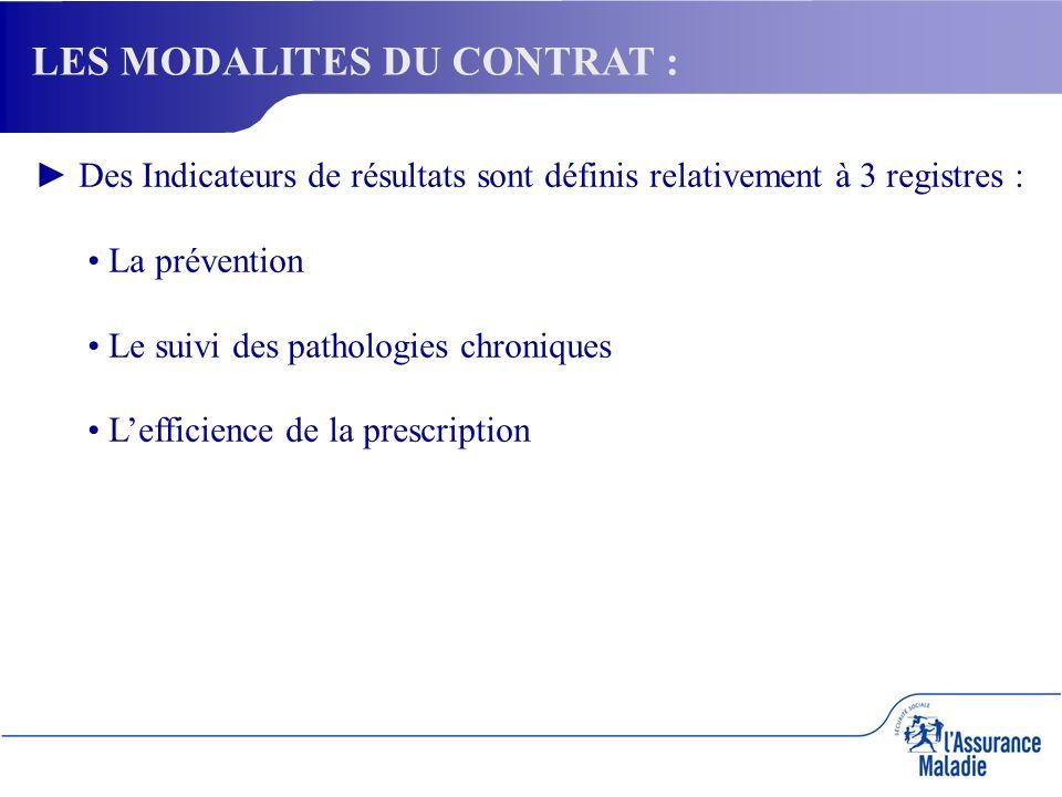 Des Indicateurs de résultats sont définis relativement à 3 registres : La prévention Le suivi des pathologies chroniques Lefficience de la prescription LES MODALITES DU CONTRAT :
