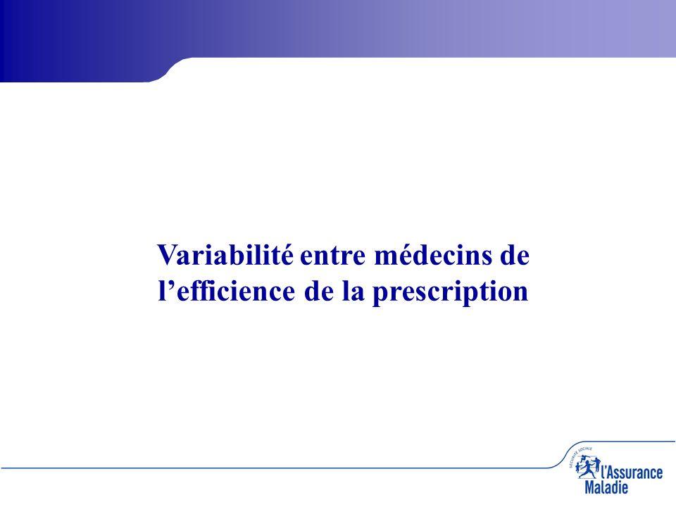 Variabilité entre médecins de lefficience de la prescription