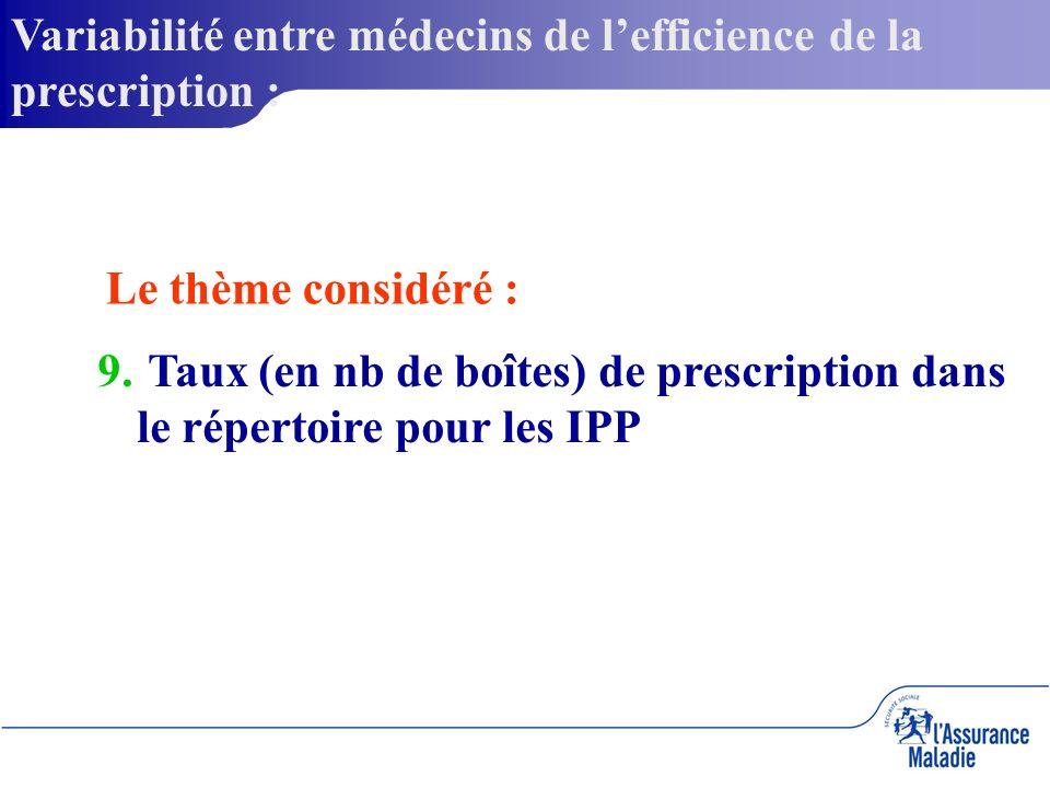Variabilité entre médecins de lefficience de la prescription : 9.