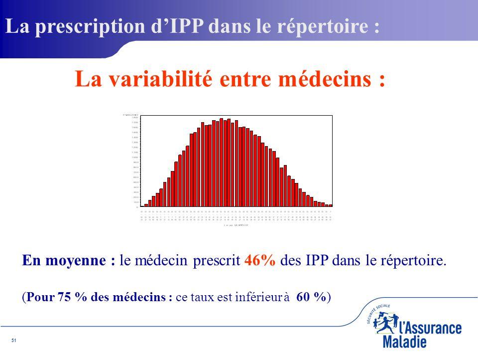 51 En moyenne : le médecin prescrit 46% des IPP dans le répertoire.