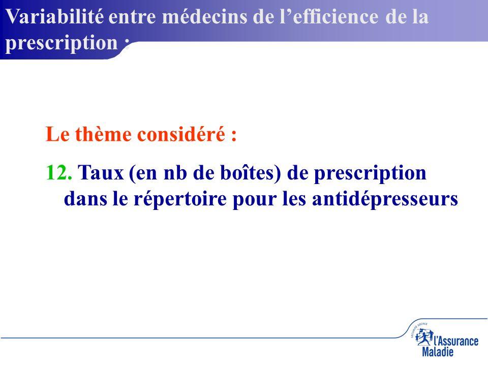 Variabilité entre médecins de lefficience de la prescription : 12.