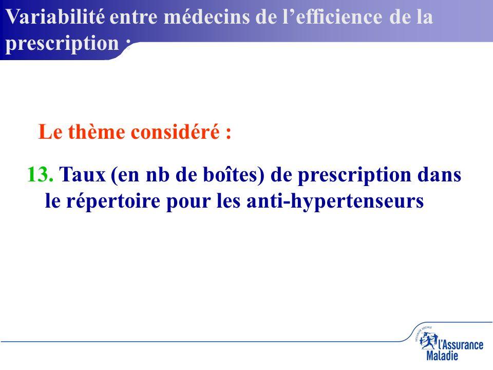 Variabilité entre médecins de lefficience de la prescription : 13.