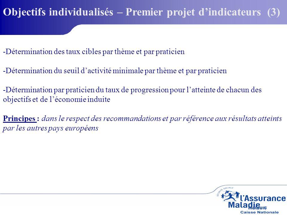 - -Détermination des taux cibles par thème et par praticien - -Détermination du seuil dactivité minimale par thème et par praticien - -Détermination par praticien du taux de progression pour latteinte de chacun des objectifs et de léconomie induite Principes : dans le respect des recommandations et par référence aux résultats atteints par les autres pays européens Objectifs individualisés – Premier projet dindicateurs (3)