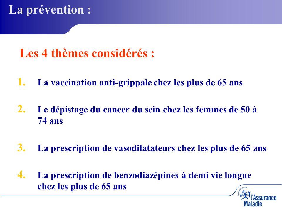 1. 1. La vaccination anti-grippale chez les plus de 65 ans 2.