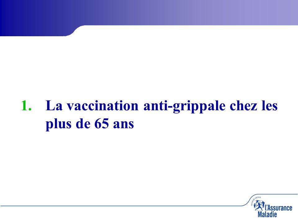 1. 1.La vaccination anti-grippale chez les plus de 65 ans