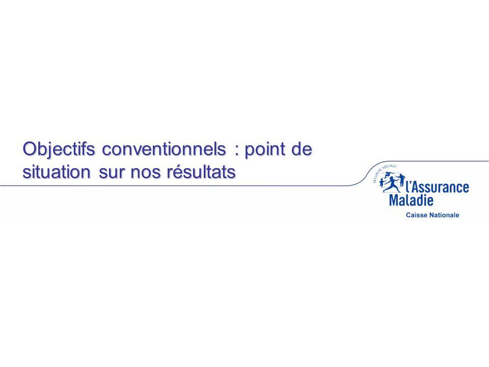 Objectifs conventionnels : point de situation sur nos résultats