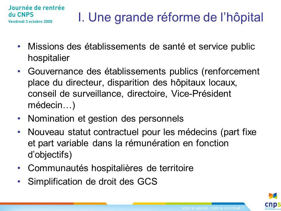 I. Une grande réforme de lhôpital Missions des établissements de santé et service public hospitalier Gouvernance des établissements publics (renforcem