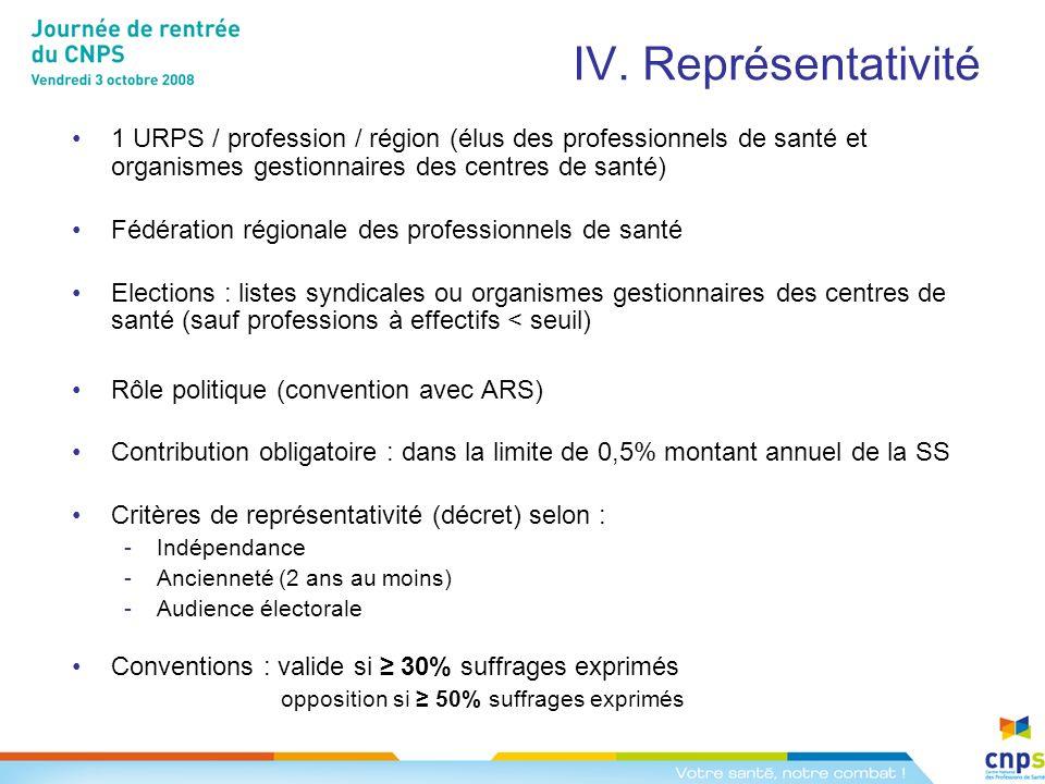IV. Représentativité 1 URPS / profession / région (élus des professionnels de santé et organismes gestionnaires des centres de santé) Fédération régio