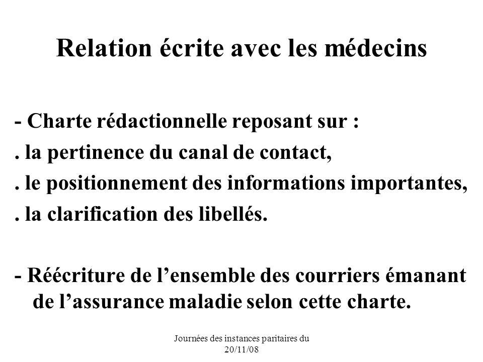 Journées des instances paritaires du 20/11/08 Relation écrite avec les médecins - Charte rédactionnelle reposant sur :. la pertinence du canal de cont