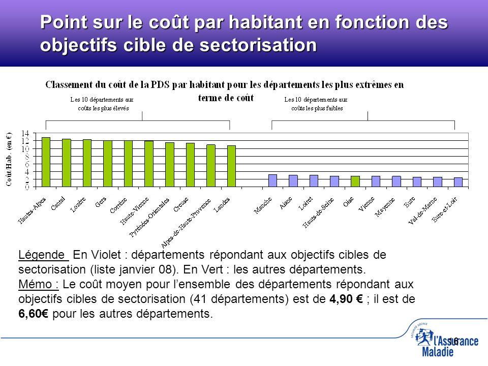 16 Point sur le coût par habitant en fonction des objectifs cible de sectorisation Légende En Violet : départements répondant aux objectifs cibles de