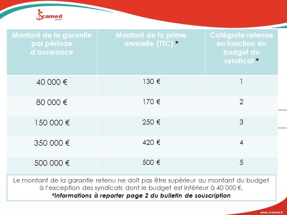 www.scamed.fr Des tarifs négociés pour vous Montant de la garantie par période dassurance Montant de la prime annuelle (TTC) * Catégorie retenue en fo