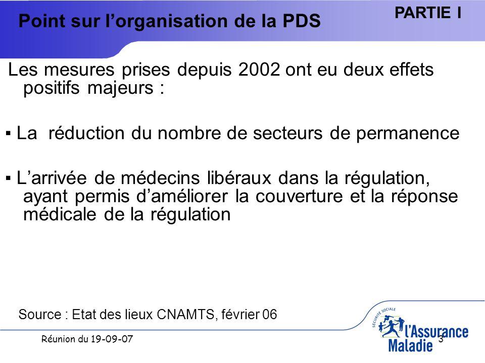 Réunion du 19-09-074 Point sur lorganisation de la PDS PARTIE I Bilan de la diminution du nombre de secteurs Nombre de secteurs (France Métropolitaine) Arrêtés le 1er janvier 2005 Arrêtés le 1er février 2006 Objectifs retenus lors des négociations Dimanche, jours fériés, 1ère partie de nuit 3.198 2.770 (-13%) 2.500 (-15%) 2nde partie de nuit 2.390 (-23%) 1.500 (-50%) Bilan CNAMTS 1er février 2006