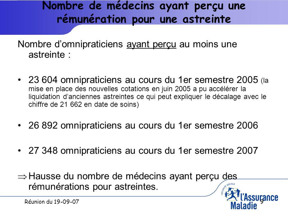 Réunion du 19-09-0710 Point sur le financement Rappel du contexte conventionnel Lavenant n°4 signé le 22 avril 2005 a instauré :.