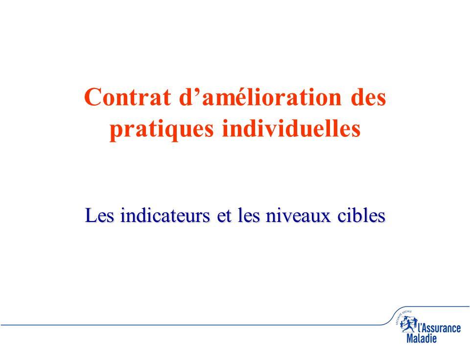 Contrat damélioration des pratiques individuelles Les indicateurs et les niveaux cibles