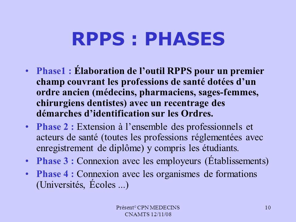Présent° CPN MEDECINS CNAMTS 12/11/08 10 RPPS : PHASES Phase1 : Élaboration de loutil RPPS pour un premier champ couvrant les professions de santé dot