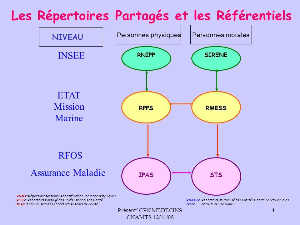 Présent° CPN MEDECINS CNAMTS 12/11/08 5 RPPS : OBJECTIFS Ce répertoire vise 1- L a fiabilisation des processus didentification des professionnels de santé : Attribution d un identifiant unique, pérenne et partagé, à chaque professionnel quels que soient ses professions, ses lieux et ses modes exercice : libéral, salarié, remplaçant … dès quil commence à exercer : >>> le n° RPPS (11 caractères)