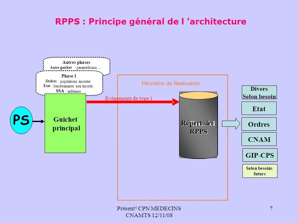 Présent° CPN MEDECINS CNAMTS 12/11/08 7 RPPS : Principe général de l architecture Périmètre de Réalisation Référentiel Répertoire RPPS Autres phases A