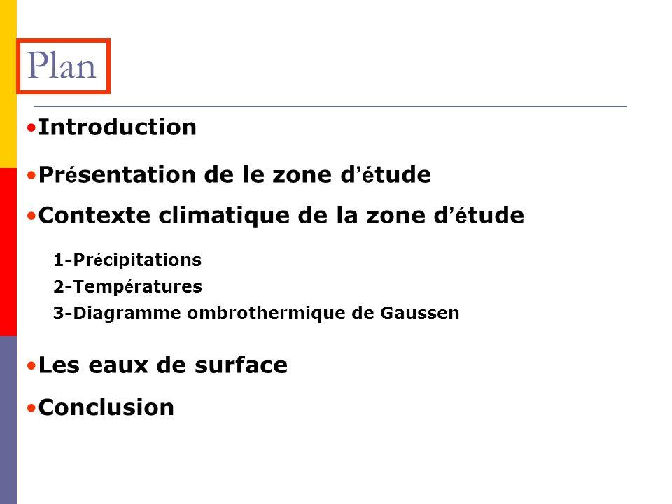 Plan Introduction Pr é sentation de le zone d é tude Contexte climatique de la zone d é tude 1-Pr é cipitations 2-Temp é ratures 3-Diagramme ombrother