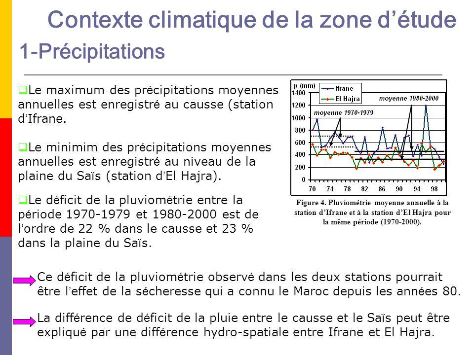 1-Précipitations Figure 4. Pluviométrie moyenne annuelle à la station dIfrane et à la station dEl Hajra pour la même période (1970-2000). Le maximum d
