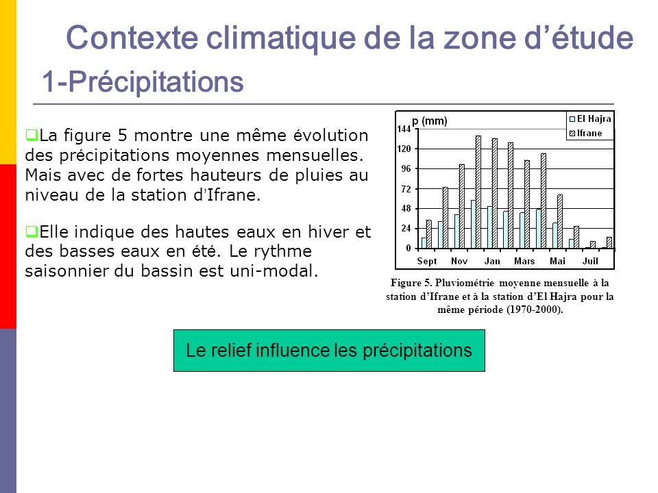 1-Précipitations Figure 5. Pluviométrie moyenne mensuelle à la station dIfrane et à la station dEl Hajra pour la même période (1970-2000). La figure 5