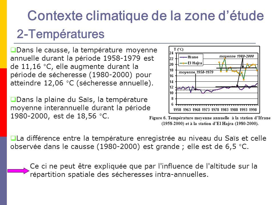 2-Températures Figure 6. Température moyenne annuelle à la station dIfrane (1958-2000) et à la station dEl Hajra (1980-2000). Dans le causse, la temp