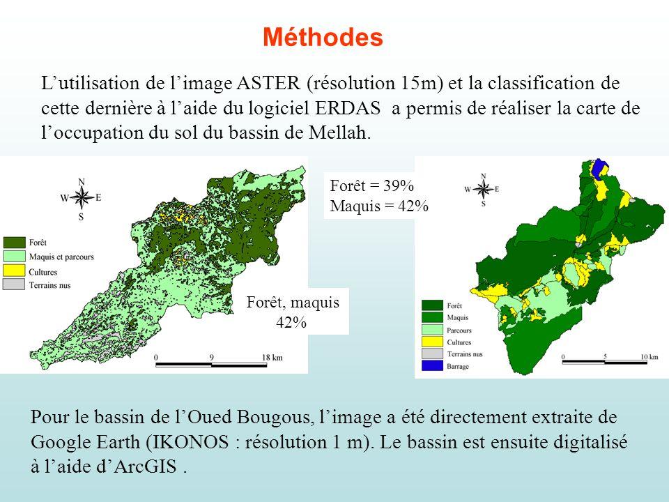 Méthodes Lutilisation de limage ASTER (résolution 15m) et la classification de cette dernière à laide du logiciel ERDAS a permis de réaliser la carte