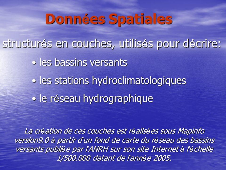 Donn é es Spatiales structur é s en couches, utilis é s pour d é crire: les bassins versants les bassins versants les stations hydroclimatologiques le