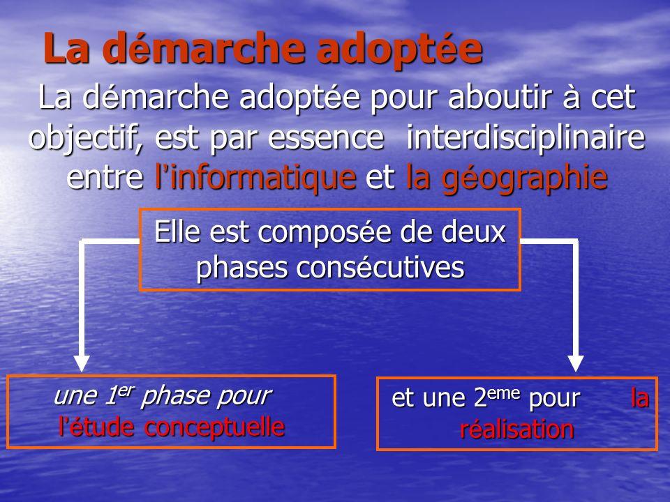 La d é marche adopt é e La d é marche adopt é e pour aboutir à cet objectif, est par essence interdisciplinaire entre l informatique et la g é ographi