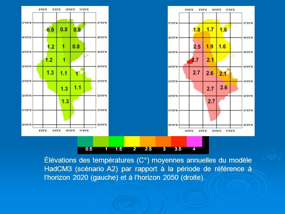 Élévations des températures (C°) moyennes annuelles du modèle HadCM3 (scénario A2) par rapport à la période de référence à lhorizon 2020 (gauche) et à