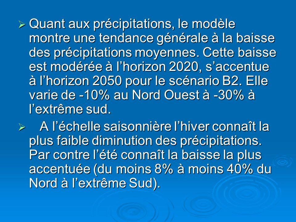 Quant aux précipitations, le modèle montre une tendance générale à la baisse des précipitations moyennes. Cette baisse est modérée à lhorizon 2020, sa