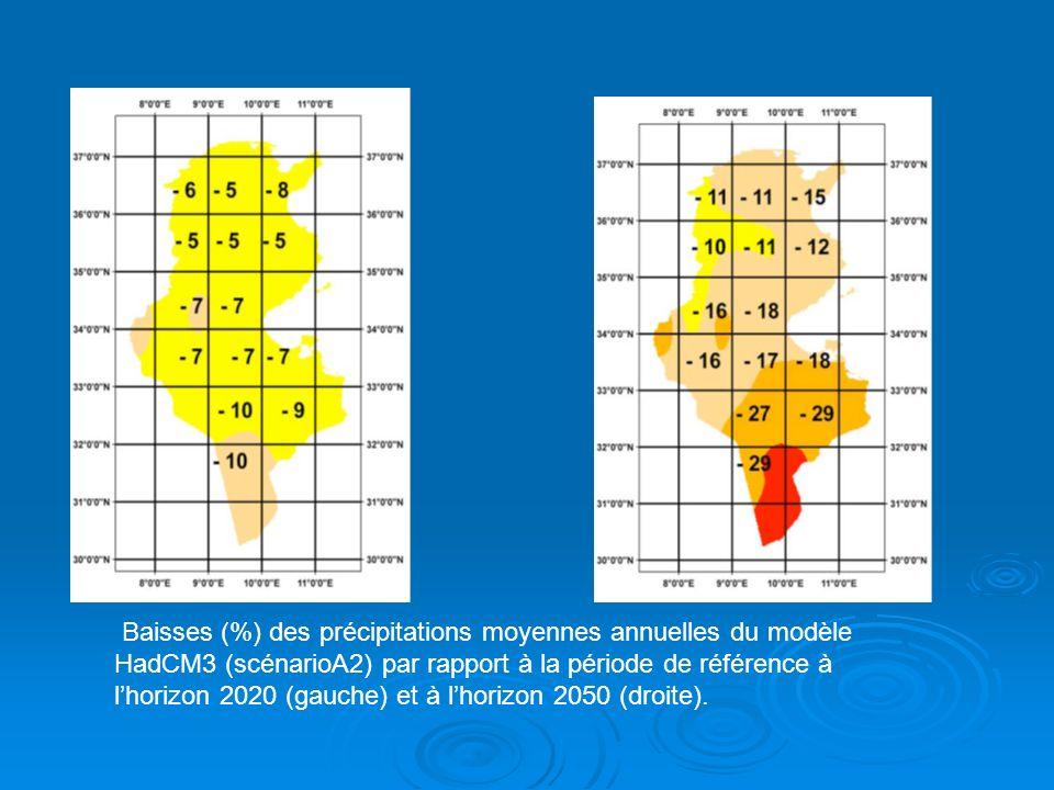 Baisses (%) des précipitations moyennes annuelles du modèle HadCM3 (scénarioA2) par rapport à la période de référence à lhorizon 2020 (gauche) et à lh