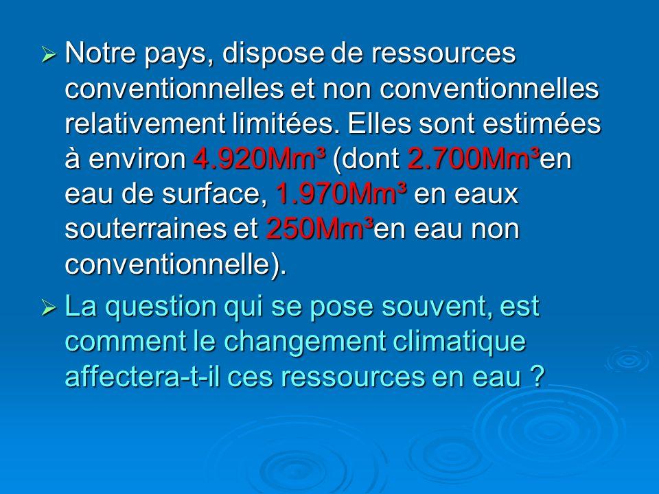 Les principaux impacts sur les ressources en eau : Les principaux impacts sur les ressources en eau : Situation hydrique Désignation 201020202030 Poten.Mobi.Exploi.Poten.Mobi.Exploi.Poten.Mobi.Exploi.