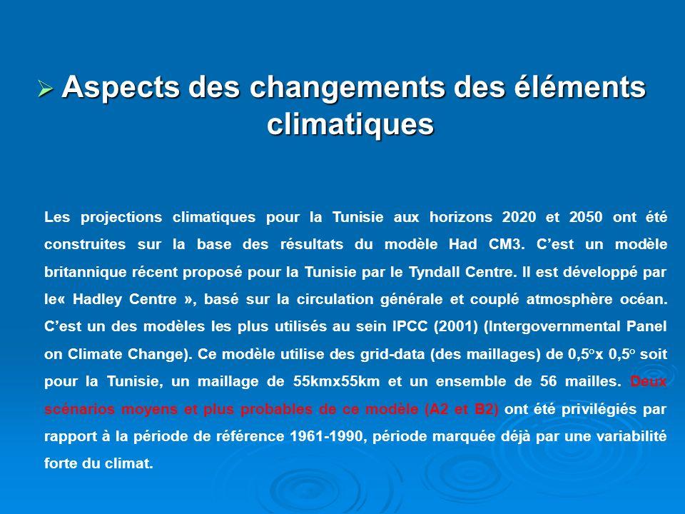 Aspects des changements des éléments climatiques Aspects des changements des éléments climatiques Les projections climatiques pour la Tunisie aux hori