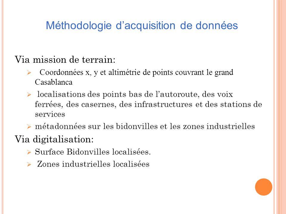 Via mission de terrain: Coordonnées x, y et altimétrie de points couvrant le grand Casablanca localisations des points bas de lautoroute, des voix fer