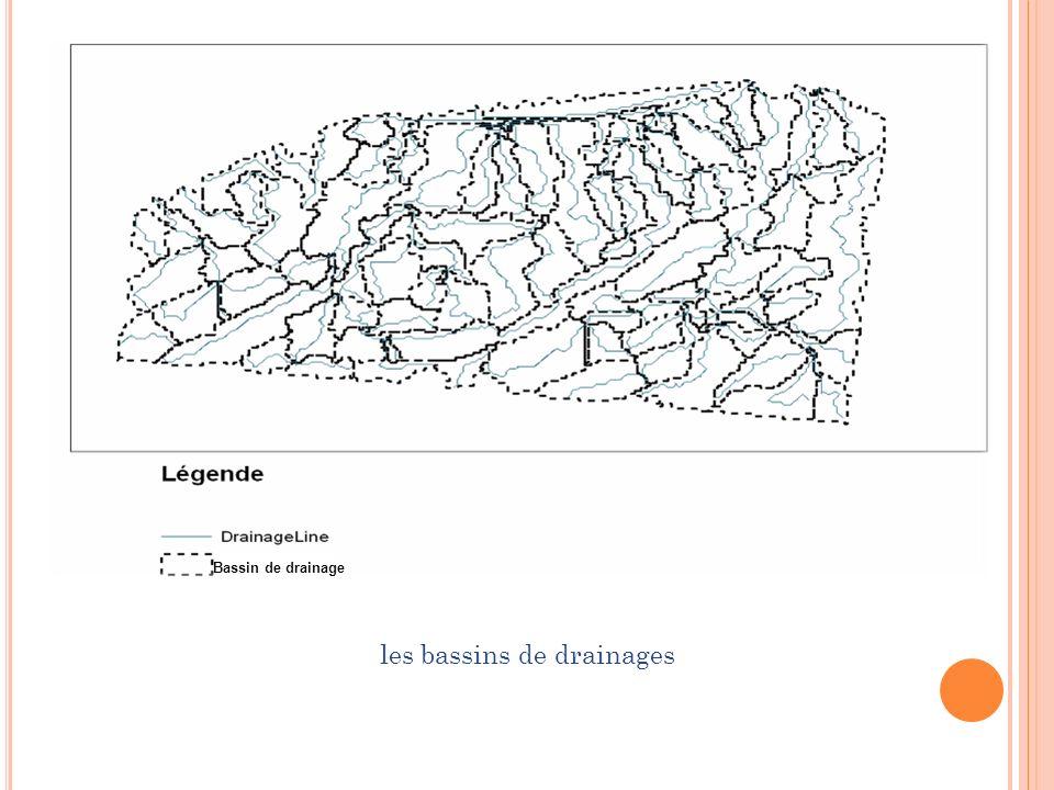 les bassins de drainages Bassin de drainage